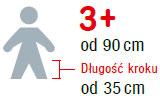 Wrost i wiek Puky LR 1L Br